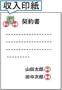 収入印紙のイメージ