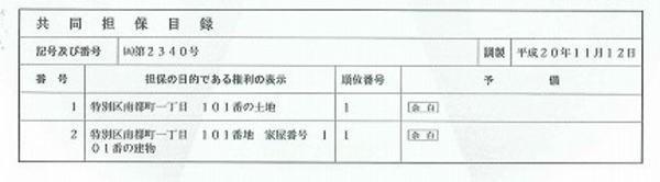登記簿謄本の見本