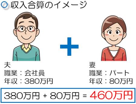 収入合算のイメージ